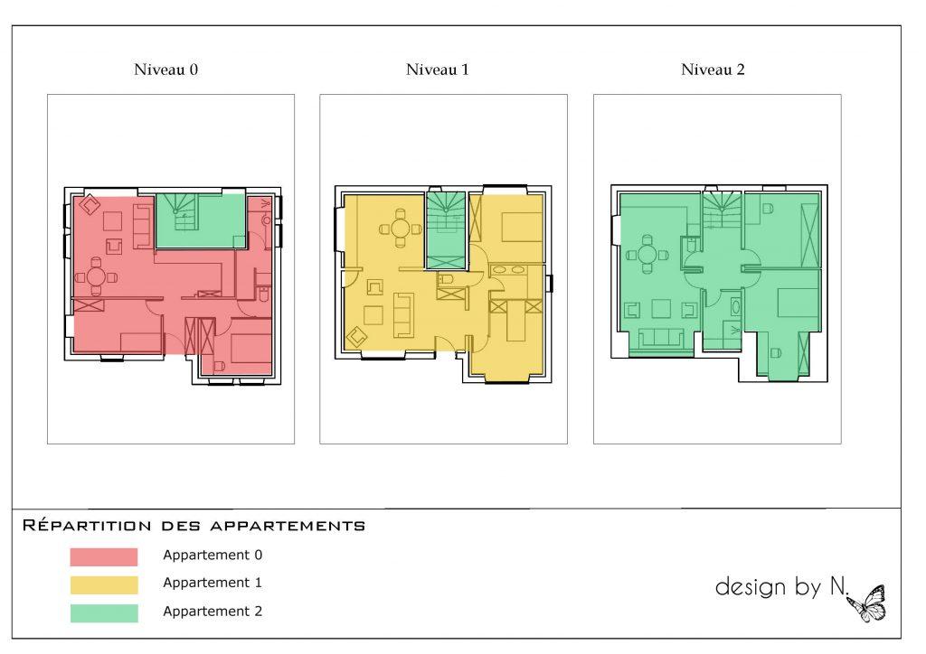 Proposition de répartition des étages en 3 appartements