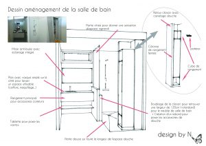 Plan d'aménagement de la salle d'eau - Perpignan